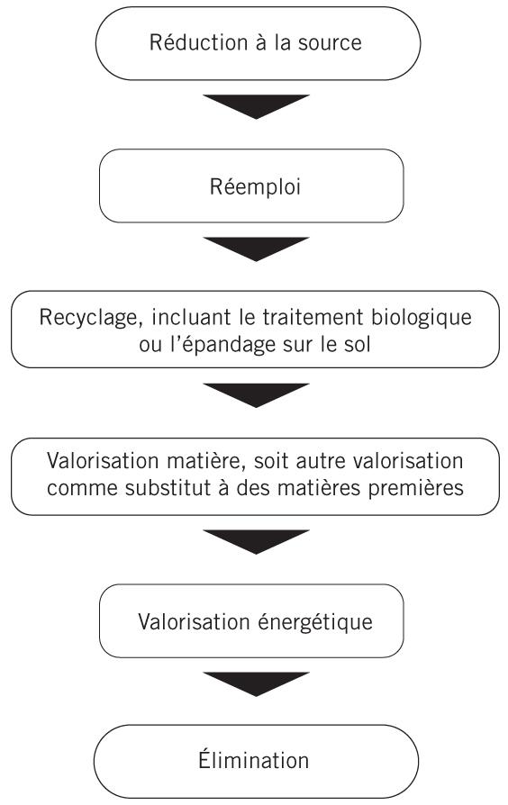 Mat Res - Figure 2